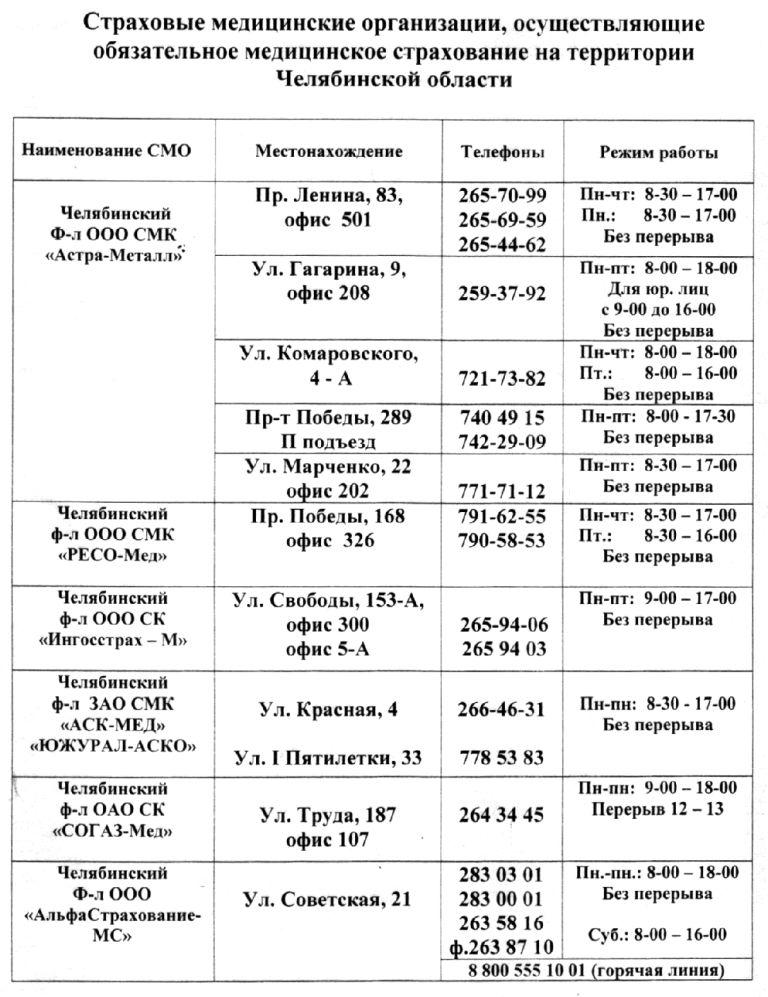 Лунный календарь стрижек на сентябрь 2017 год